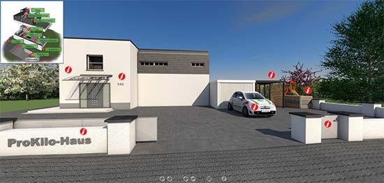 Das interaktive ProKilo Haus